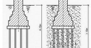 Nguyên tắc thiết kế bản vẽ móng cừ tràm không thể bỏ qua